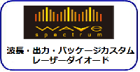 Wavespectrum